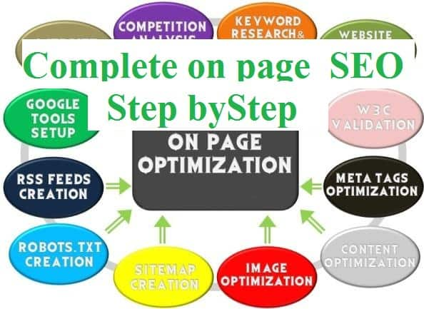 Complete On page seo step by step
