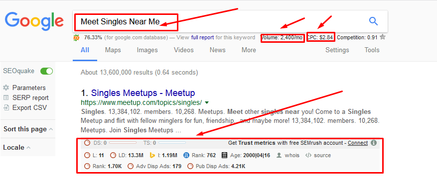 seo quake and keyword in every where example